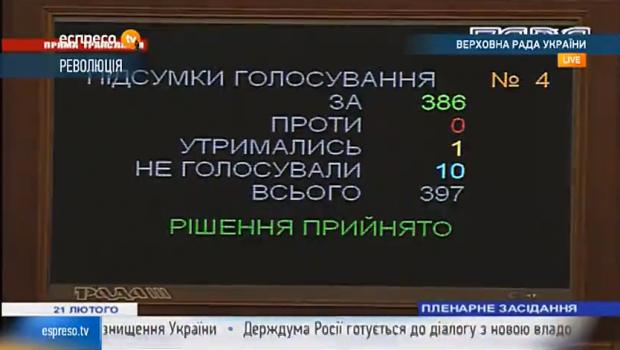 rada vote 2