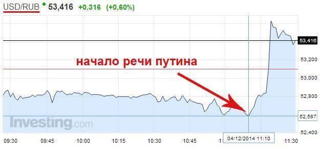 Ruble-and-Speech.jpg